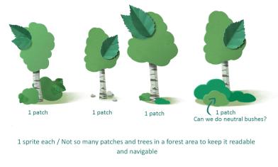 TreePatches